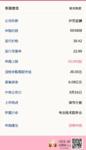 新股申购: 开普监测09月14号申购
