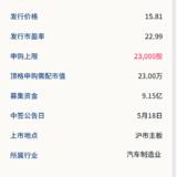 新股申購:長源東谷5月14日申購