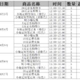 09.03-09.07商品出炉,京东卡抢兑狂欢等你