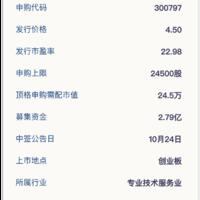 新股申購:鋼研納克10月22日申購