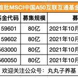 A股宽基指数3.0版本来了——MSCI A50