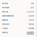 新股申購:三峰環境5月21號申購