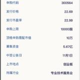 新股申購:筑博設計10月30日申購