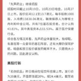 港美股:卓越商企服务今日公布中签&下午暗盘,先声药业招股中