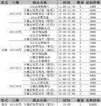【她币商城】10.22-26号商品出炉,每日5场竞拍不见不散