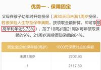 完胜 | 自主攒钱VS单利5.73%的教育险