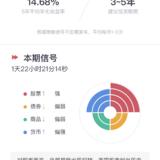 「大鱼计划」发车,11.15~11.20限时申购