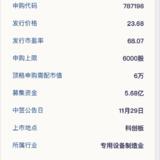 科创板新股:佰仁医疗11月27日申购
