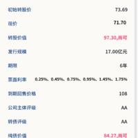 福20转债12月01日申购,建议申购★★★★