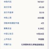 科创板新股:建龙微纳11月22日申购