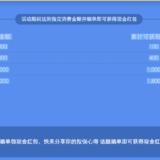 【已截止】新春拜年礼:投保晒单送最高1800现金红包