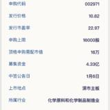 新股申购:和远气体1月2日申购