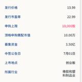 新股申购:锦盛新材6月29号申购