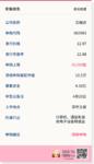 新股申购:芯瑞达4月16日申购