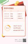 春节攒的第一笔钱