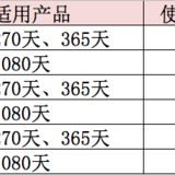 【她币商城】春节福利:加息券、YSL唇釉、台历,限时折扣兑换
