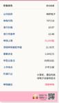 新股申购: 伟时电子09月16号申购