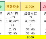【菜芽掘金记4.21】华宝网格交易条件单攻略