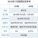 2019年7月国债购买指南