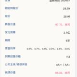 藍曉轉債6月11日申購,建議申購★★★★☆