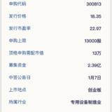 新股申购:泰林生物1月3日申购