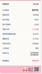 新股申購:盛視科技5月14日申購