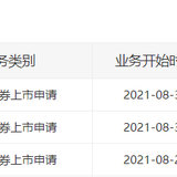 川恒上市!待发转债公司-20210918