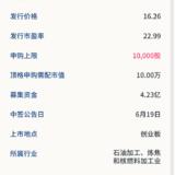 新股申购:博汇股份6月17号申购