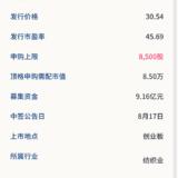 新股申购:金春股份8月13号申购