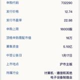新股申购:斯达半导1月15日申购