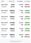【2021】9.7复盘:又是普涨的一天