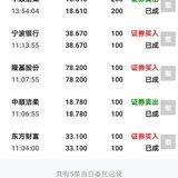 【2021】10.12复盘:卖出中顺洁柔