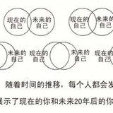 《自控力》打卡09(第7章):及时享乐的经济学