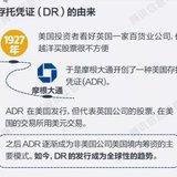 【0611大盘指数竞猜】小米递交CDR申请,CDR科普