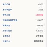 新股申购:甘李药业6月16号申购