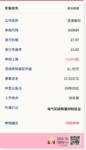 新股申购: 爱克股份09月07号申购