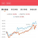 介绍下投资越南市场的基金