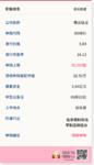 新股申购: 惠云钛业09月08号申购