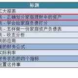 系列文【2】资产负债表 - 正确划分家庭理财中的资产