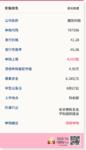 科创板新股:键凯科技08月13日申购