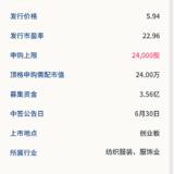 新股申购:酷特智能6月24号申购