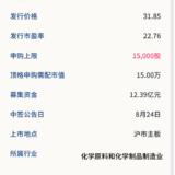 新股申购:新亚强8月20号申购
