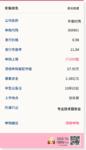 新股申购:  中胤时尚10月15号申购