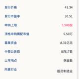 新股申购:维康药业8月13号申购